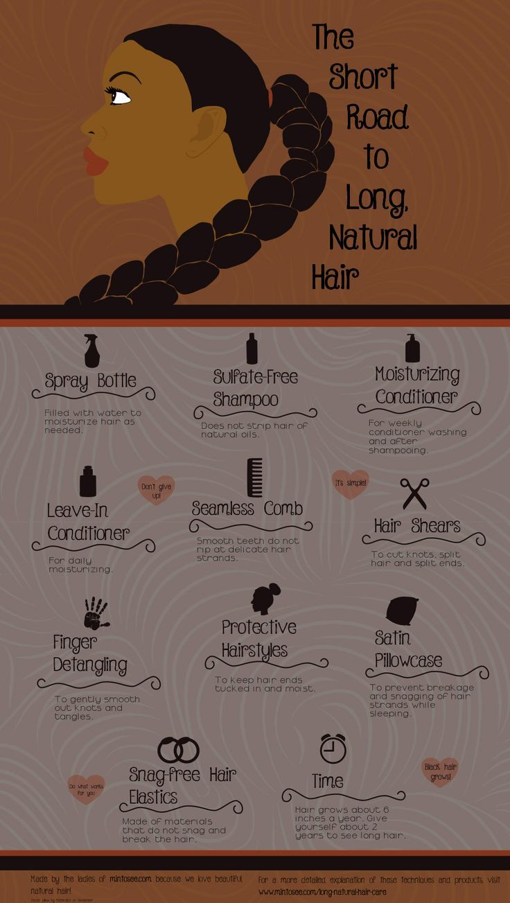 The short road to long natural hair everything natural hair the short road to long natural hair solutioingenieria Gallery